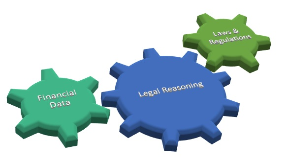 Legal reasoning Financial Laws, Regulations and Data